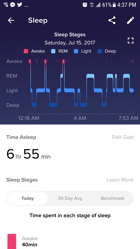 Fitbit Charge 2 Is Every Man's Ultimate Fitness Companion – Pinoy