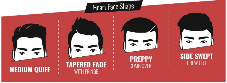 Guy Guide: The Best Hairstyles According To Your Face Shape | Pinoy ...